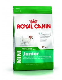 Royal Canin SN Mini Puppy 2 kg-20